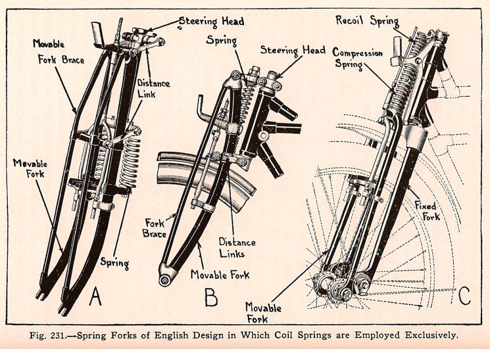 springer front end diagram
